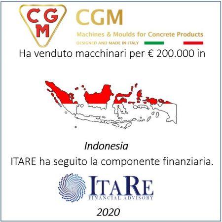 CGM scheda OPZ INDONESIA